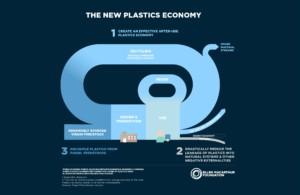 Foundation_New-Plastics-Economy_1