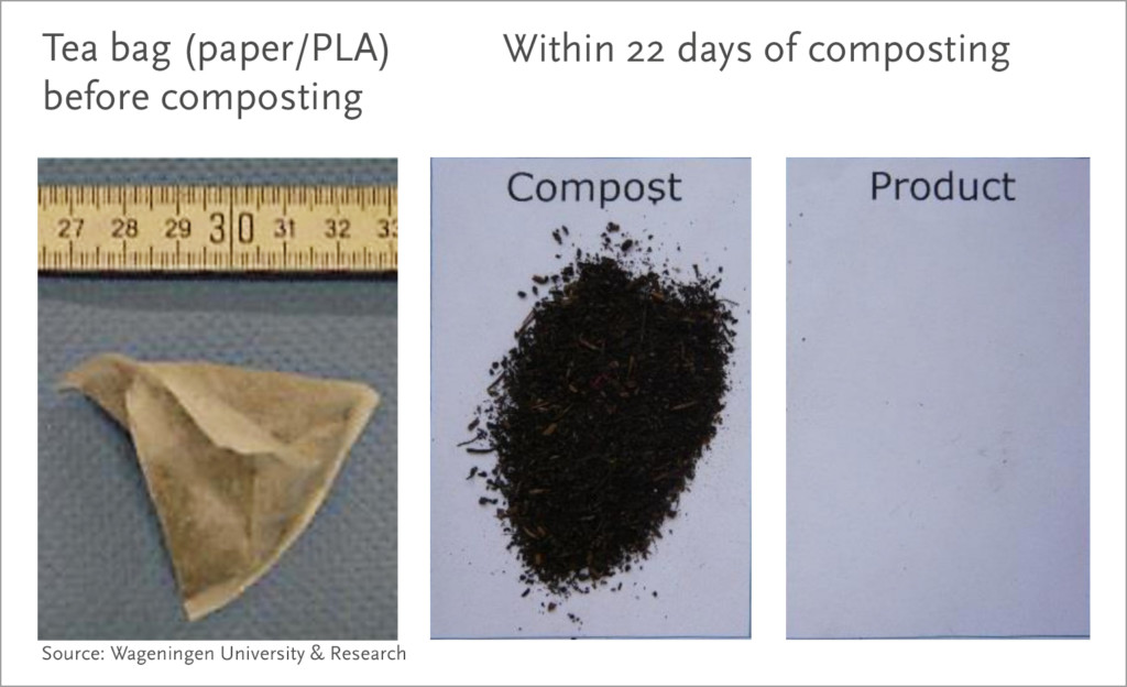 Compostable Plastics Break Down In Less Than 22 Days In Real Life Industrial Composting European Bioplastics E V Comes with all v70 tubs, heat. compostable plastics break down in less